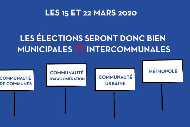 Comprendre l'intercommunalité